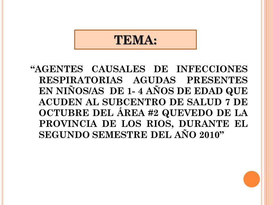 AGENTES CAUSALES DE INFECCIONES RESPIRATORIAS AGUDAS PRESENTES EN NIÑOS/AS DE 1- 4 AÑOS DE EDAD QUE ACUDEN AL SUBCENTRO DE SALUD 7 DE OCTUBRE DEL ÁREA