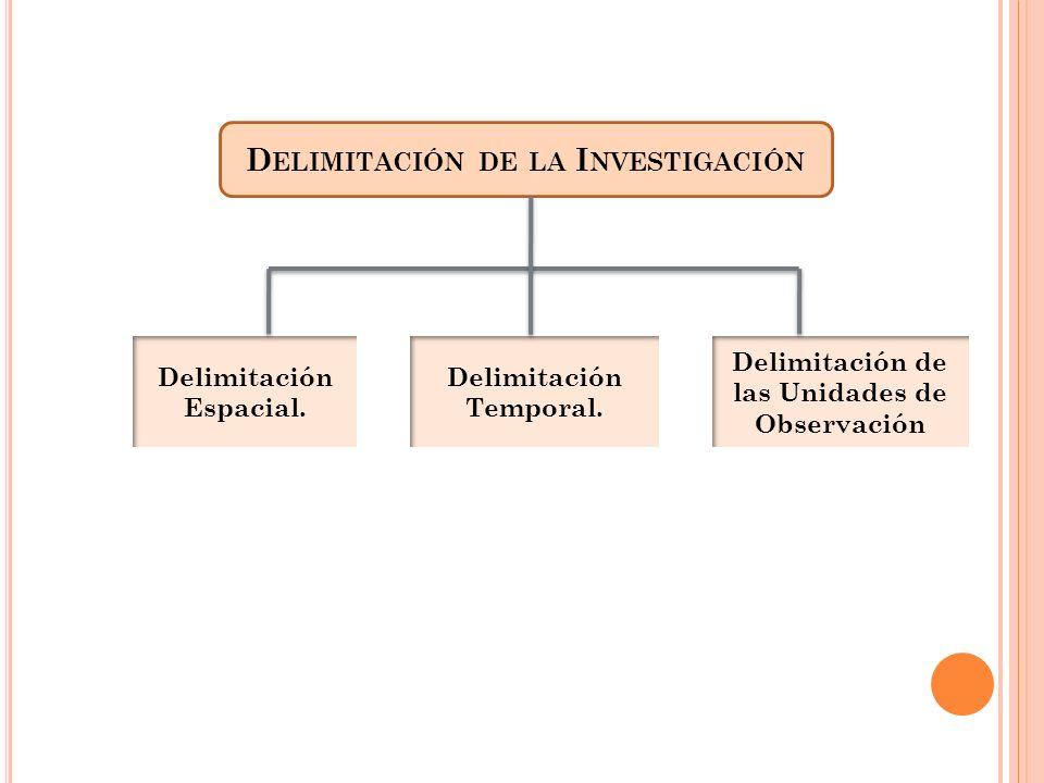 D ELIMITACIÓN DE LA I NVESTIGACIÓN Delimitación Espacial. Delimitación Temporal. Delimitación de las Unidades de Observación