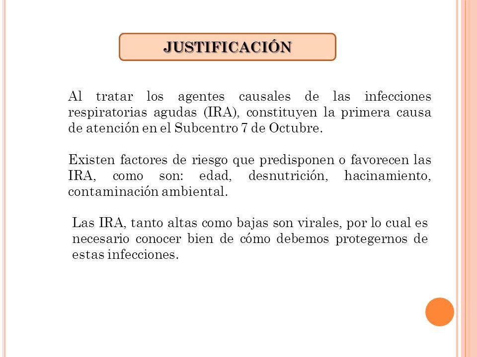 JUSTIFICACIÓN Al tratar los agentes causales de las infecciones respiratorias agudas (IRA), constituyen la primera causa de atención en el Subcentro 7