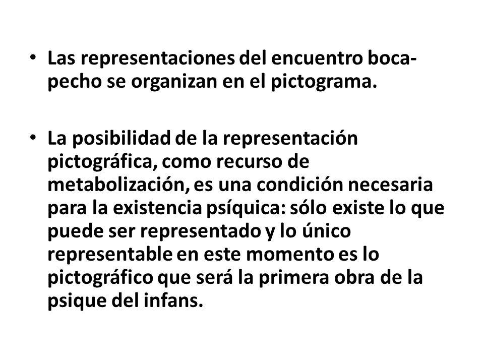 Las representaciones del encuentro boca- pecho se organizan en el pictograma. La posibilidad de la representación pictográfica, como recurso de metabo