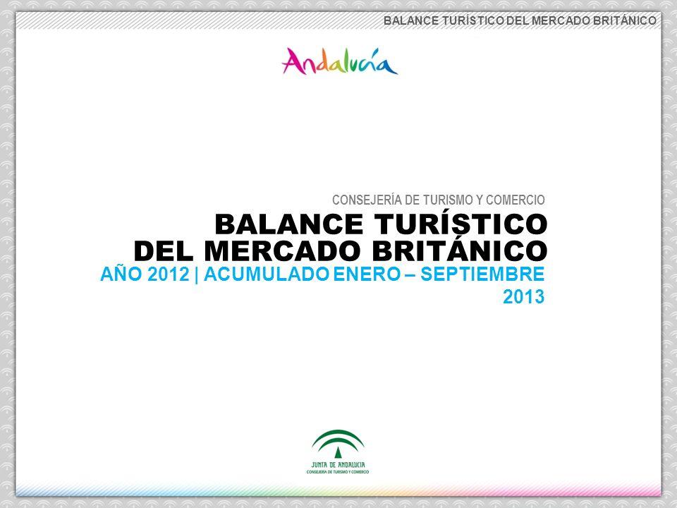 BALANCE TURÍSTICO DEL MERCADO BRITÁNICO CONSEJERÍA DE TURISMO Y COMERCIO BALANCE TURÍSTICO DEL MERCADO BRITÁNICO AÑO 2012 | ACUMULADO ENERO – SEPTIEMB