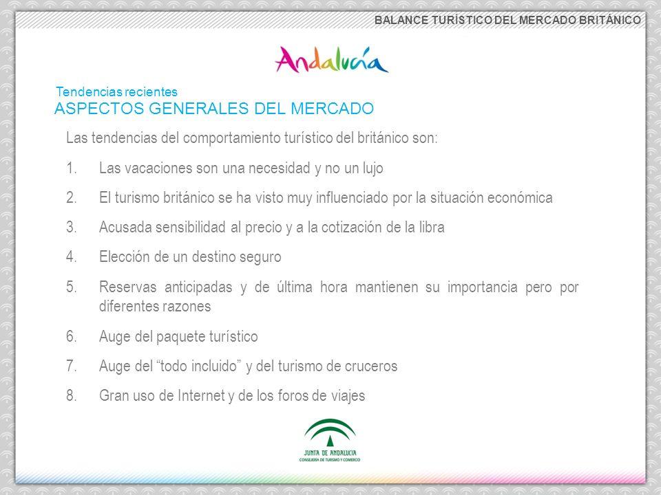 BALANCE TURÍSTICO DEL MERCADO BRITÁNICO Andalucía ocupa la tercera posición en España y primera en la península como receptora de turismo británico, tanto en 2012 como en el acumulado enero- septiembre de 2013 Fuente: FRONTUR.