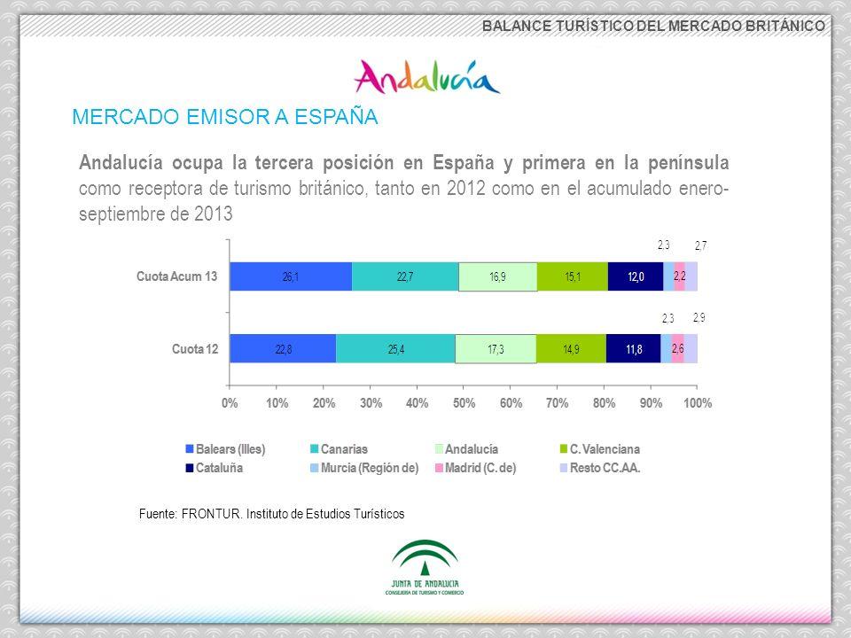 BALANCE TURÍSTICO DEL MERCADO BRITÁNICO Andalucía ocupa la tercera posición en España y primera en la península como receptora de turismo británico, t