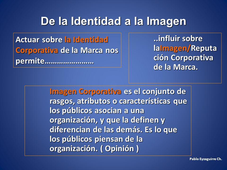 De la Identidad a la Imagen Actuar sobre la Identidad Corporativa de la Marca nos permite……………………..influir sobre laImagen/Reputa ción Corporativa de l