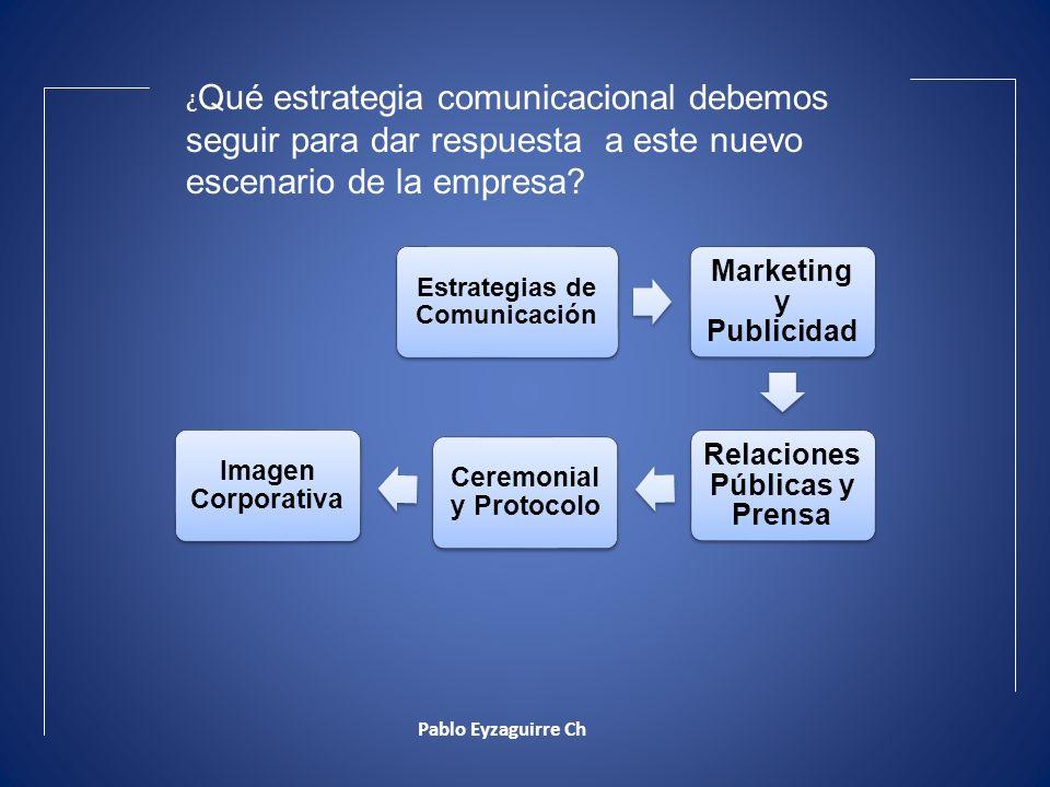 ¿ Qué estrategia comunicacional debemos seguir para dar respuesta a este nuevo escenario de la empresa? Estrategias de Comunicación Marketing y Public