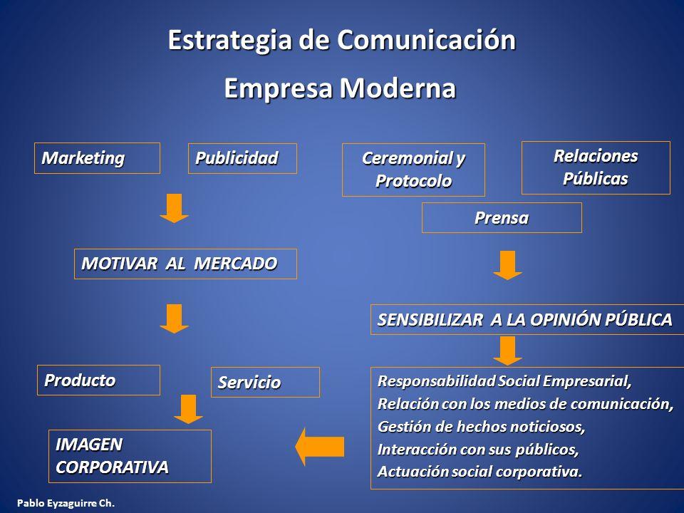 Pablo Eyzaguirre Ch. Estrategia de Comunicación Empresa Moderna Marketing MOTIVAR AL MERCADO Responsabilidad Social Empresarial, Relación con los medi