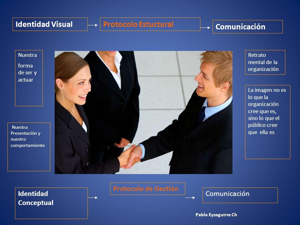 Identidad VisualProtocolo Estuctural Comunicación Identidad Conceptual Protocolo de Gestión Comunicación Retrato mental de la organización La imagen n