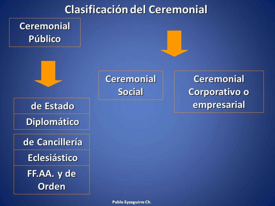 Pablo Eyzaguirre Ch. Clasificación del Ceremonial Ceremonial Público Ceremonial Corporativo o empresarial Ceremonial Social de Estado de Estado Diplom