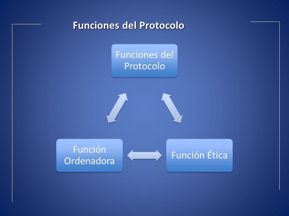 Funciones del Protocolo Función Ética Función Ordenadora