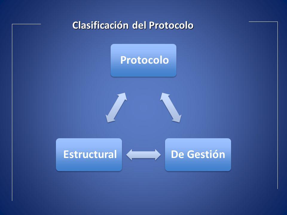 ProtocoloDe Gestión Estructural Clasificación del Protocolo