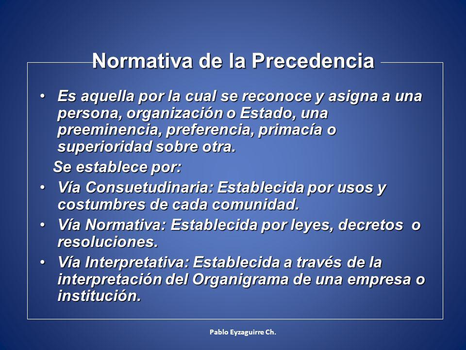 Normativa de la Precedencia Es aquella por la cual se reconoce y asigna a una persona, organización o Estado, una preeminencia, preferencia, primacía