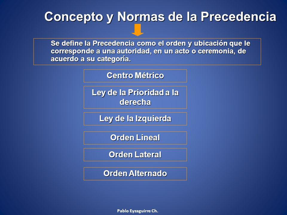 Concepto y Normas de la Precedencia Ley de la Izquierda Ley de la Prioridad a la derecha Se define la Precedencia como el orden y ubicación que le cor