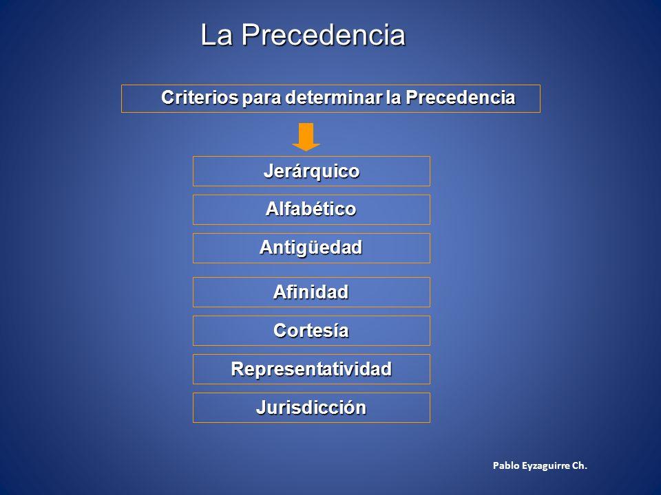 Pablo Eyzaguirre Ch. La Precedencia Alfabético Jerárquico Criterios para determinar la Precedencia Antigüedad Afinidad Cortesía Representatividad Juri