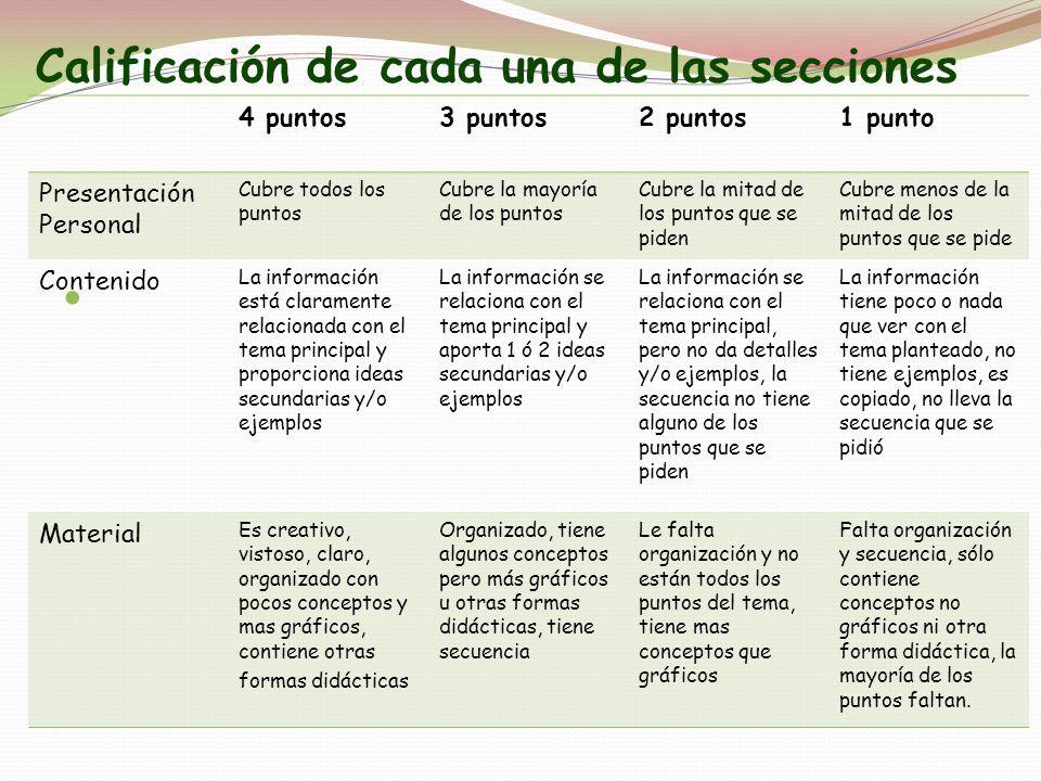 Calificación de cada una de las secciones 4 puntos3 puntos2 puntos1 punto Presentación Personal Cubre todos los puntos Cubre la mayoría de los puntos