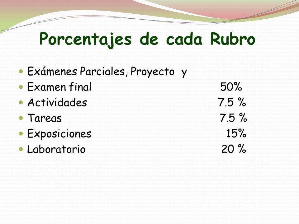 Porcentajes de cada Rubro Exámenes Parciales, Proyecto y Examen final 50% Actividades 7.5 % Tareas 7.5 % Exposiciones 15% Laboratorio 20 %