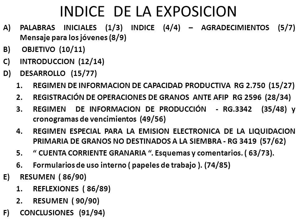 INDICE DE LA EXPOSICION A)PALABRAS INICIALES (1/3) INDICE (4/4) – AGRADECIMIENTOS (5/7) Mensaje para los jóvenes (8/9) B) OBJETIVO (10/11) C)INTRODUCC
