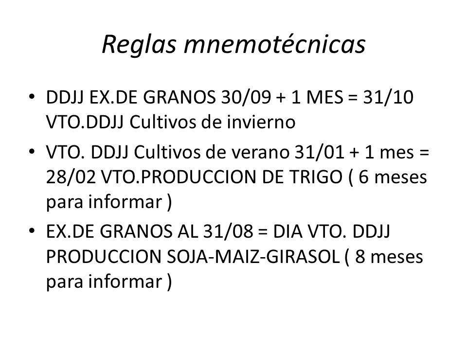 Reglas mnemotécnicas DDJJ EX.DE GRANOS 30/09 + 1 MES = 31/10 VTO.DDJJ Cultivos de invierno VTO. DDJJ Cultivos de verano 31/01 + 1 mes = 28/02 VTO.PROD