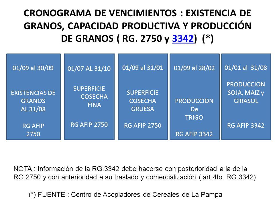 CRONOGRAMA DE VENCIMIENTOS : EXISTENCIA DE GRANOS, CAPACIDAD PRODUCTIVA Y PRODUCCIÓN DE GRANOS ( RG. 2750 y 3342) (*)3342 01/09 al 30/09 EXISTENCIAS D