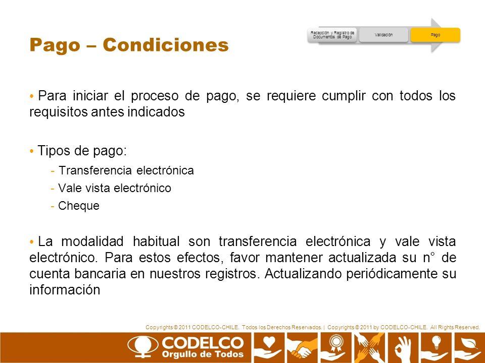 Pago – Condiciones Para iniciar el proceso de pago, se requiere cumplir con todos los requisitos antes indicados Tipos de pago: - Transferencia electr