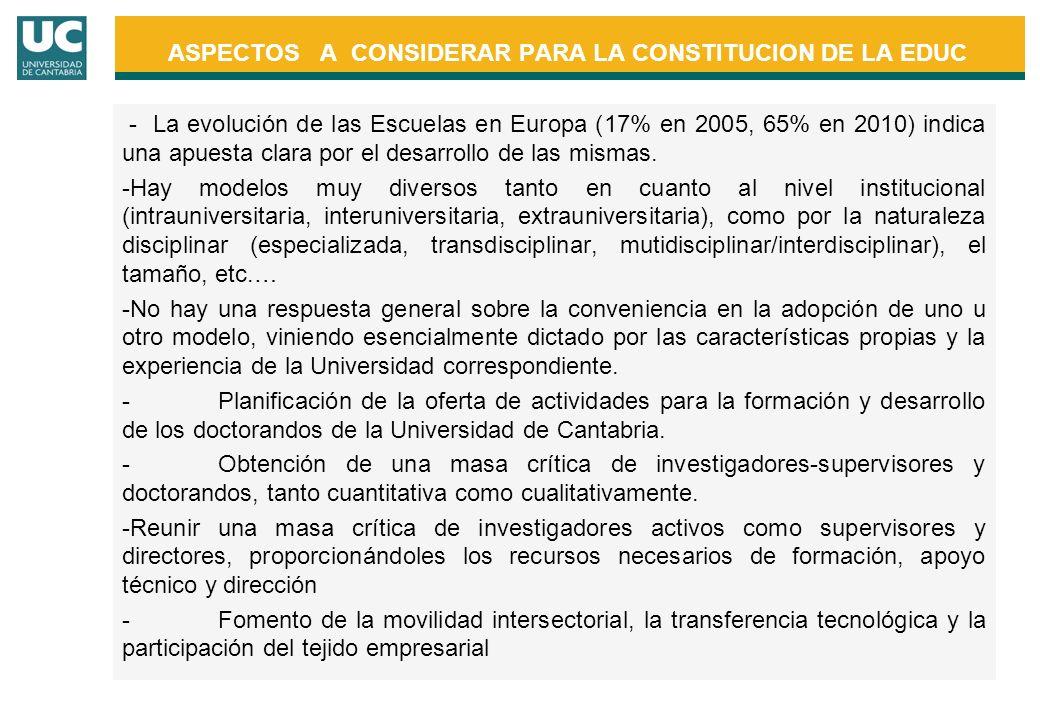 ASPECTOS A CONSIDERAR PARA LA CONSTITUCION DE LA EDUC - La evolución de las Escuelas en Europa (17% en 2005, 65% en 2010) indica una apuesta clara por el desarrollo de las mismas.