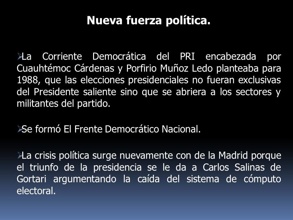 Nueva fuerza política. La Corriente Democrática del PRI encabezada por Cuauhtémoc Cárdenas y Porfirio Muñoz Ledo planteaba para 1988, que las eleccion