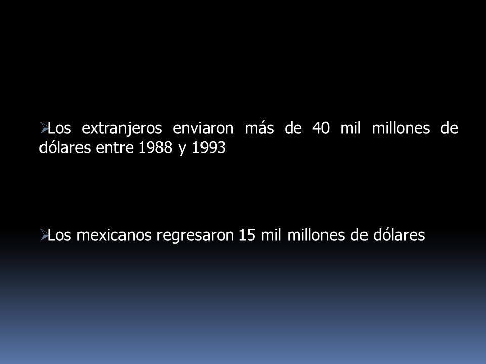 Los extranjeros enviaron más de 40 mil millones de dólares entre 1988 y 1993 Los mexicanos regresaron 15 mil millones de dólares