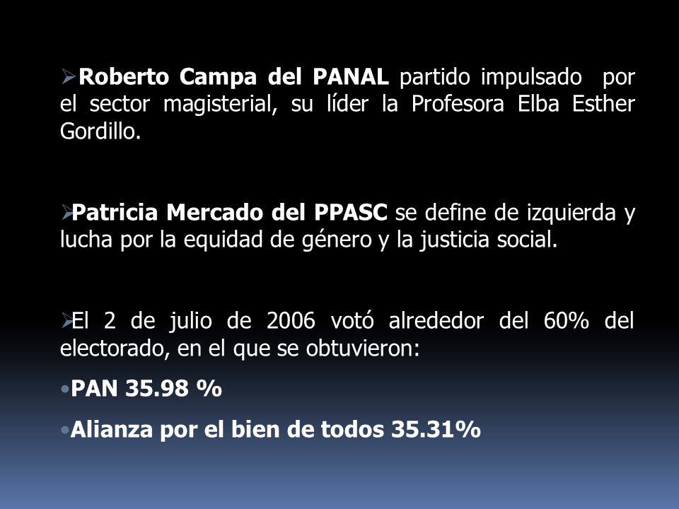 Roberto Campa del PANAL partido impulsado por el sector magisterial, su líder la Profesora Elba Esther Gordillo. Patricia Mercado del PPASC se define