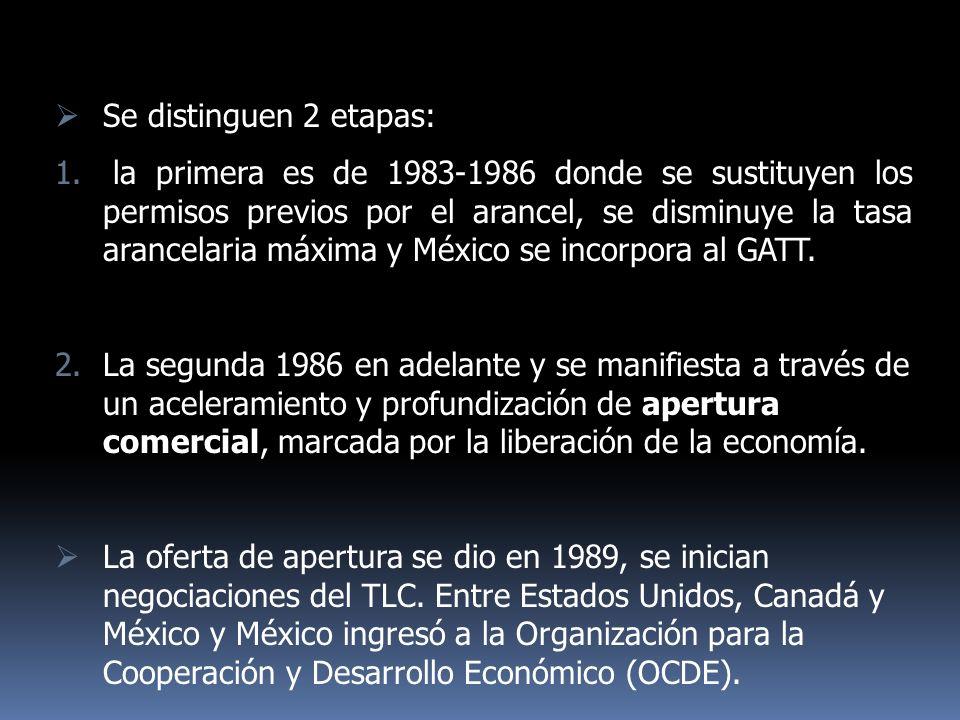 Se distinguen 2 etapas: 1. la primera es de 1983-1986 donde se sustituyen los permisos previos por el arancel, se disminuye la tasa arancelaria máxima