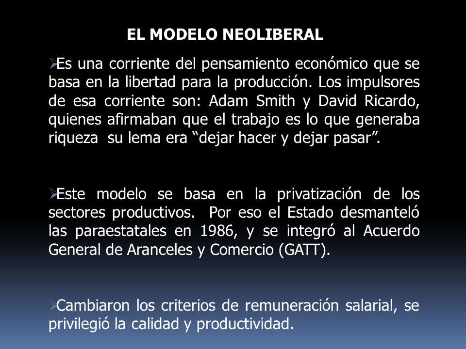 EL MODELO NEOLIBERAL Es una corriente del pensamiento económico que se basa en la libertad para la producción. Los impulsores de esa corriente son: Ad