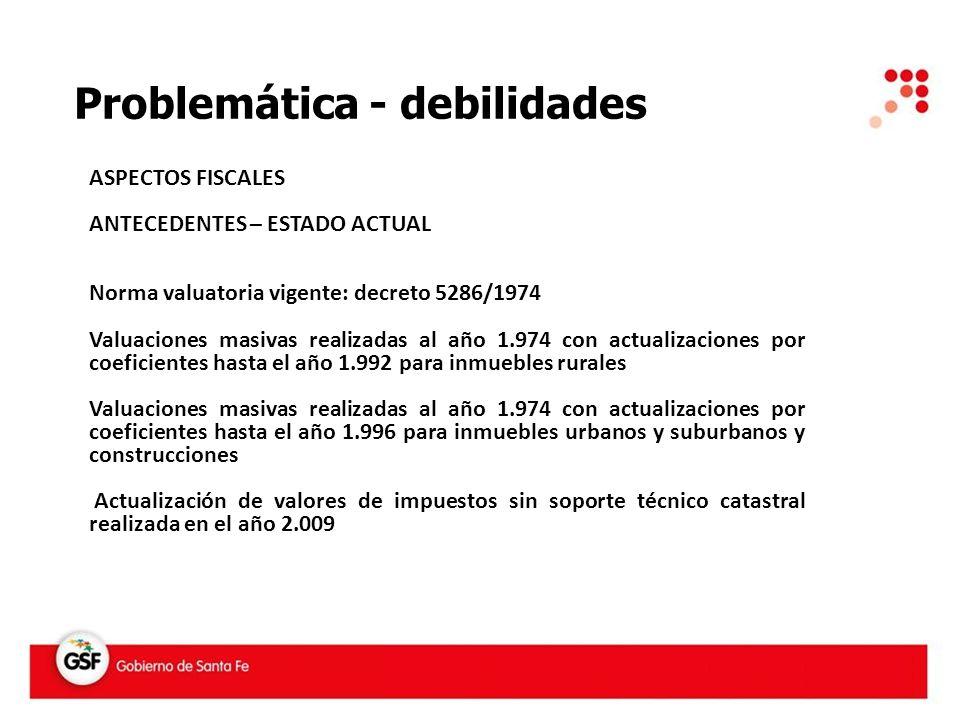 Problemática - debilidades ASPECTOS FISCALES Hubo varios intentos para la revaluación masiva de inmuebles siendo las mas importantes: Proyecto de revaluación año 2.002 Reformas Tributarias años 2.008, 2.009 y 2012