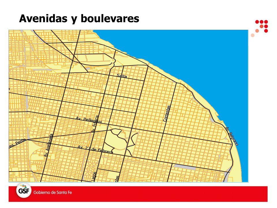 Avenidas y boulevares