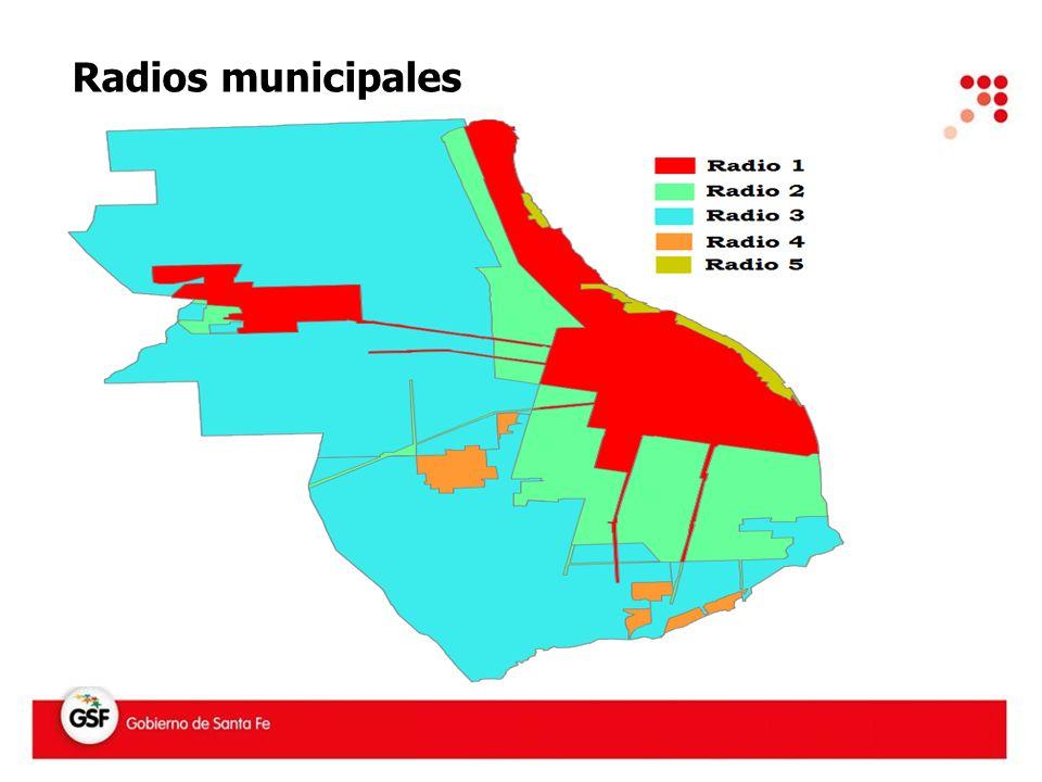 Radios municipales