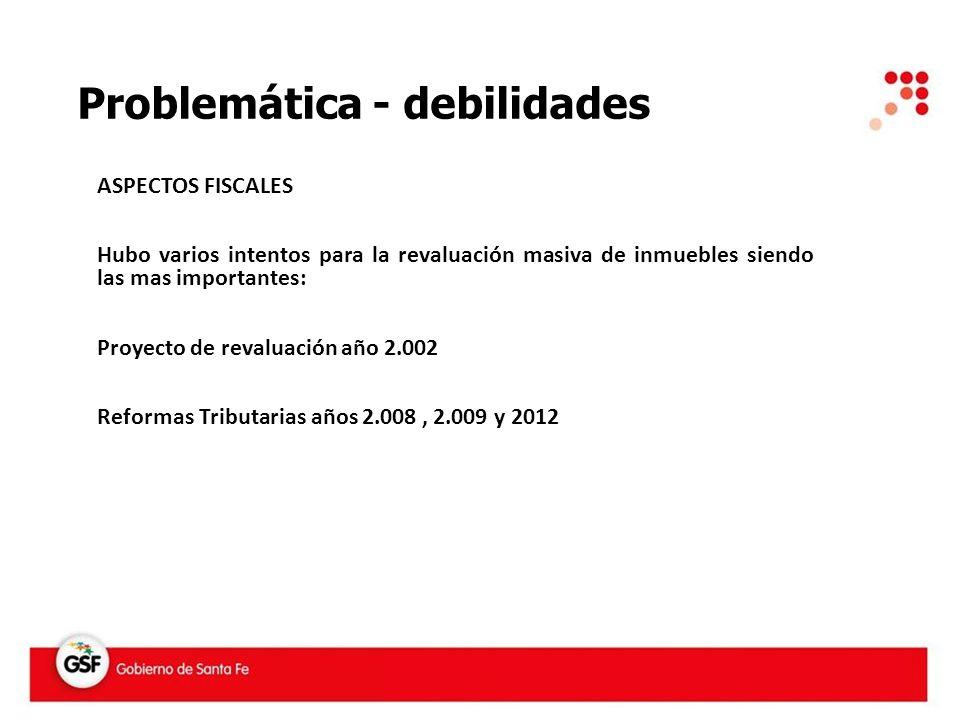 OBSERVATORIO DE VALORES - RURAL DEPARTAMENTODISTRITO VALOR FISCAL (1992) VALOR FISCAL VIGENTE AÑO 2012 ($/ha.) VALOR HA POR DISTRITO APROBADO JCV VALOR ESTIMADO DE MERCADO (OBSERVATORIO DE VALORES) BELGRANO LAS PAREJAS 1.8093.98072.600115.500 IRIONDO SALTO GRANDE 1.8194.00266.000105.000 SAN LORENZOCARCARAÑA2.2404.92868.200108.500 ROSARIOACEBAL2.6325.79070.400112.000 GENERAL LOPEZHUGHES1.9604.31270.400112.000 CASEROSCASILDA2.1284.68272.600115.500 CONSTITUCION PAVON ARRIBA 1.7923.94268.200108.500
