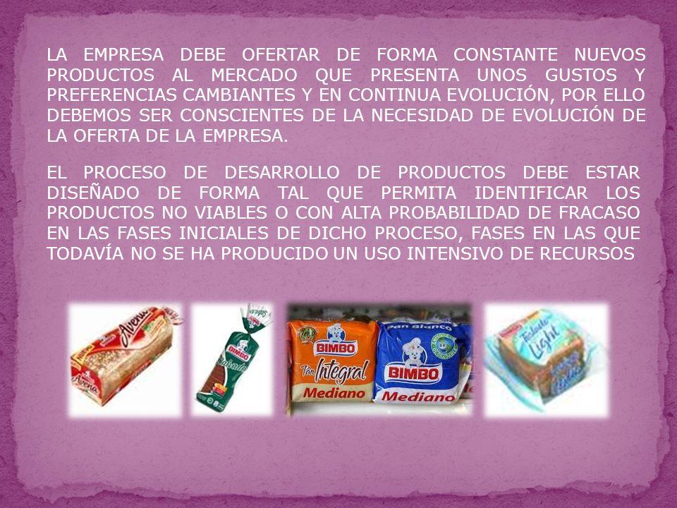 LA EMPRESA DEBE OFERTAR DE FORMA CONSTANTE NUEVOS PRODUCTOS AL MERCADO QUE PRESENTA UNOS GUSTOS Y PREFERENCIAS CAMBIANTES Y EN CONTINUA EVOLUCIÓN, POR