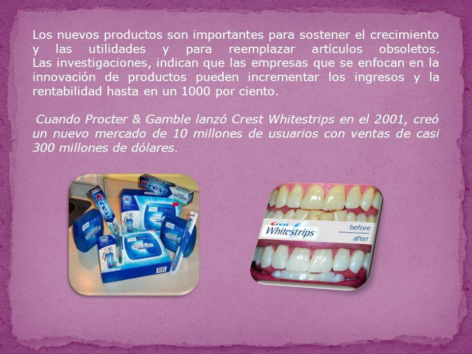 Los nuevos productos son importantes para sostener el crecimiento y las utilidades y para reemplazar artículos obsoletos.