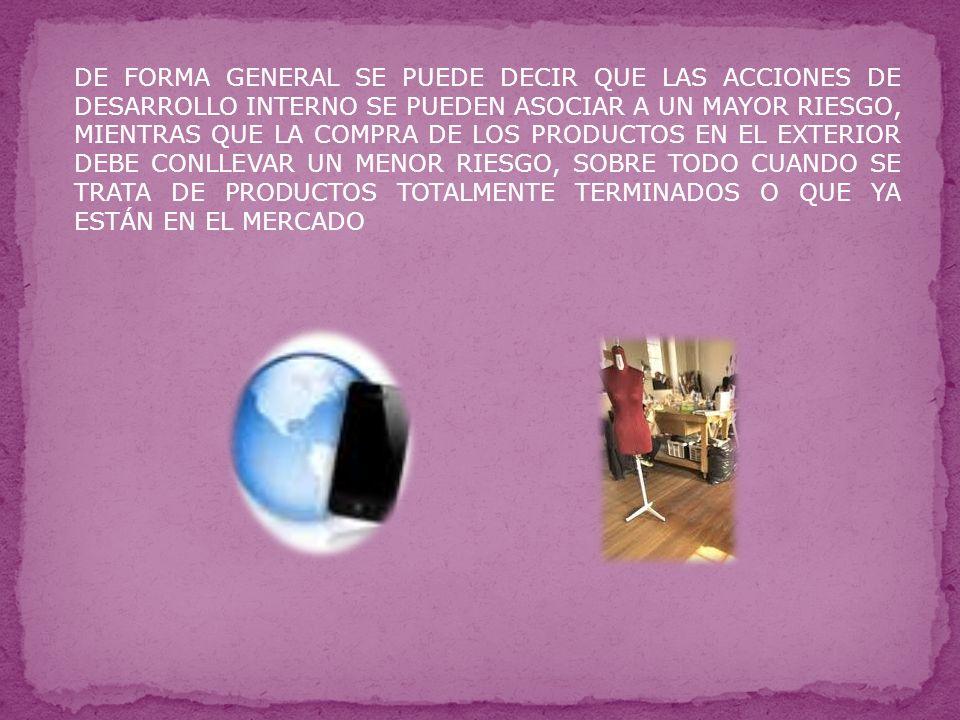 VENTAJAS DEL DESARROLLO EXTERNO POSICIONAMIENTO RAPIDO EN EL MERCADO ADQUIRIR TODOS LOS PRODUCTOS DE COMPETENCIA DE LA OTRA EMPRESA REDUCCION DE INCERTIDUMBRE EN EL DESARROLLO DE NUEVOS PRODUCTOS
