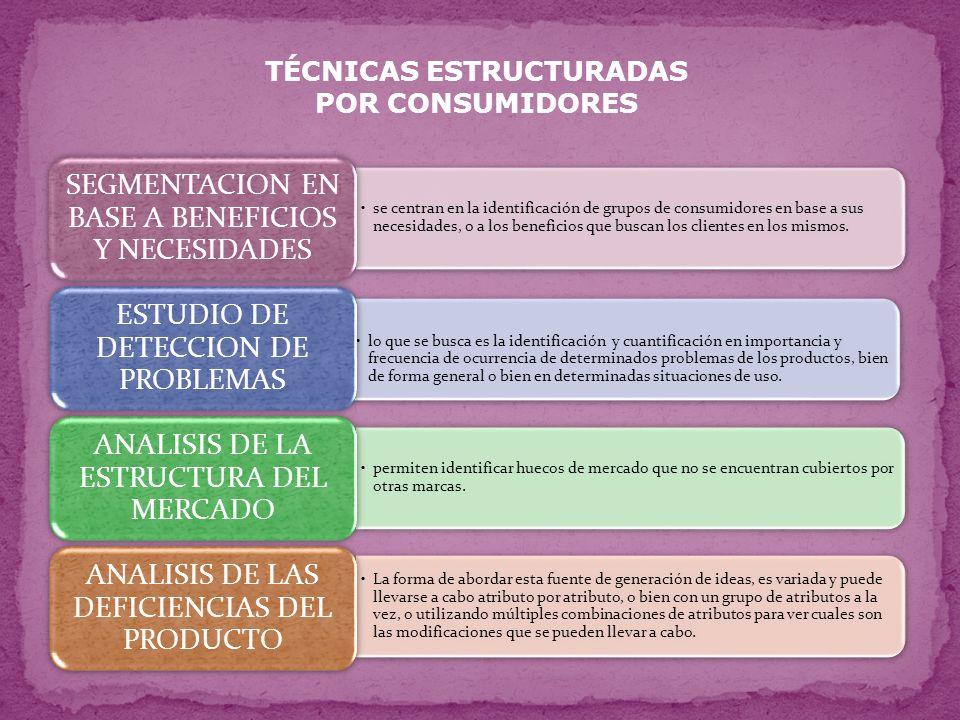 TÉCNICAS DE GENERACIÓN DE IDEAS NO ESTRUCTURADAS POR EXPERTOS