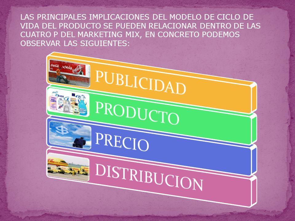 LAS PRINCIPALES IMPLICACIONES DEL MODELO DE CICLO DE VIDA DEL PRODUCTO SE PUEDEN RELACIONAR DENTRO DE LAS CUATRO P DEL MARKETING MIX, EN CONCRETO PODEMOS OBSERVAR LAS SIGUIENTES: