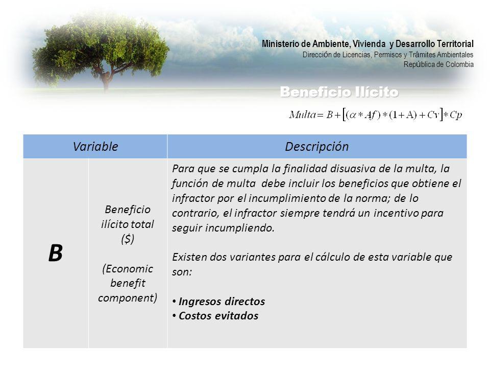VariableDescripción B Beneficio ilícito total ($) (Economic benefit component) Para que se cumpla la finalidad disuasiva de la multa, la función de mu