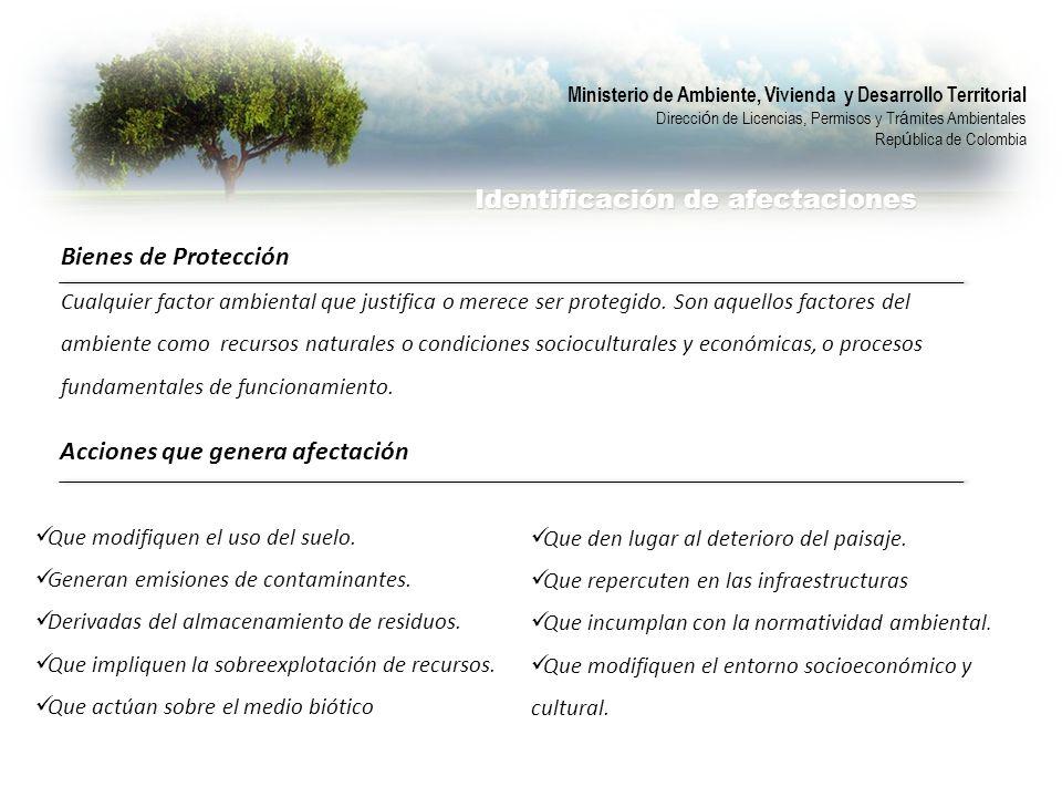 Ministerio de Ambiente, Vivienda y Desarrollo Territorial Direcci ó n de Licencias, Permisos y Tr á mites Ambientales Rep ú blica de Colombia Identificación de afectaciones Acciones que genera afectación Que modifiquen el uso del suelo.