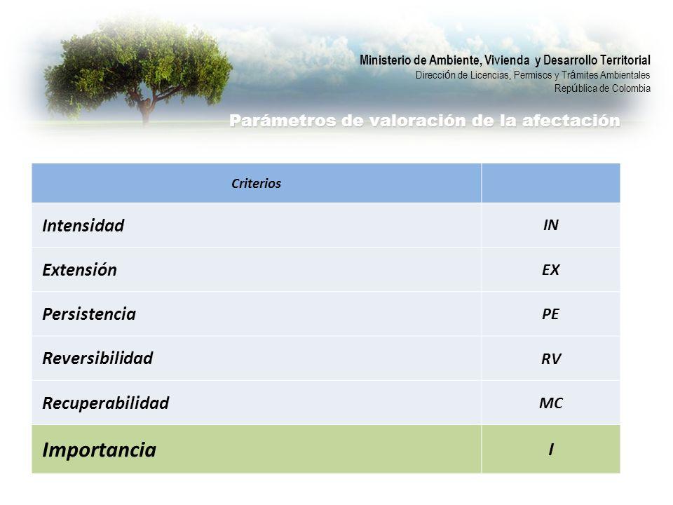 Ministerio de Ambiente, Vivienda y Desarrollo Territorial Direcci ó n de Licencias, Permisos y Tr á mites Ambientales Rep ú blica de Colombia Parámetros de valoración de la afectación Criterios Intensidad IN Extensión EX Persistencia PE Reversibilidad RV Recuperabilidad MC Importancia I