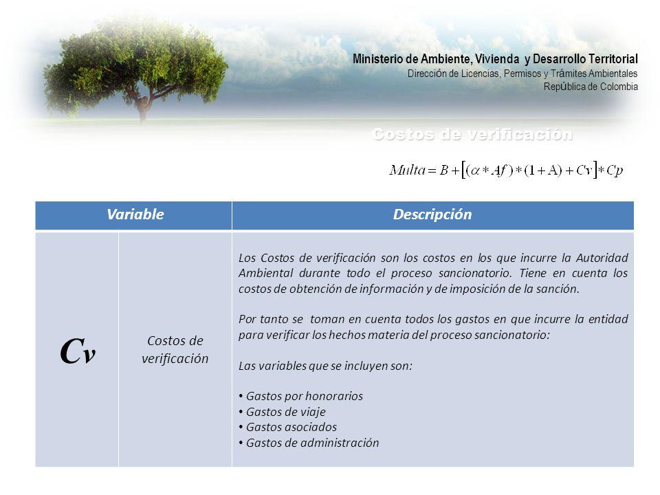 VariableDescripción CvCv Costos de verificación Los Costos de verificación son los costos en los que incurre la Autoridad Ambiental durante todo el proceso sancionatorio.