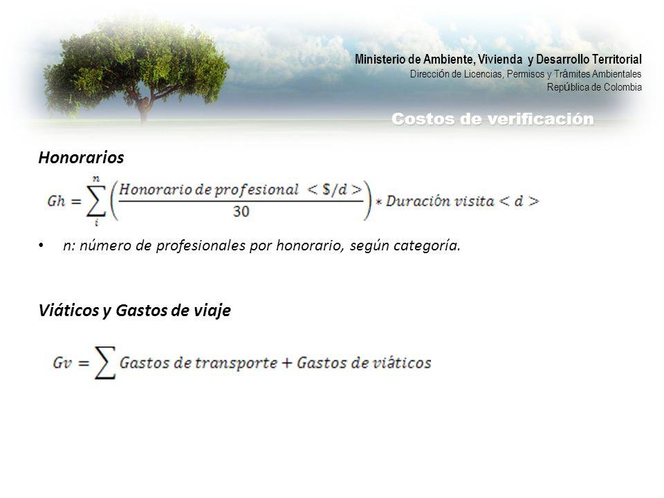 Honorarios n: número de profesionales por honorario, según categoría. Viáticos y Gastos de viaje Ministerio de Ambiente, Vivienda y Desarrollo Territo