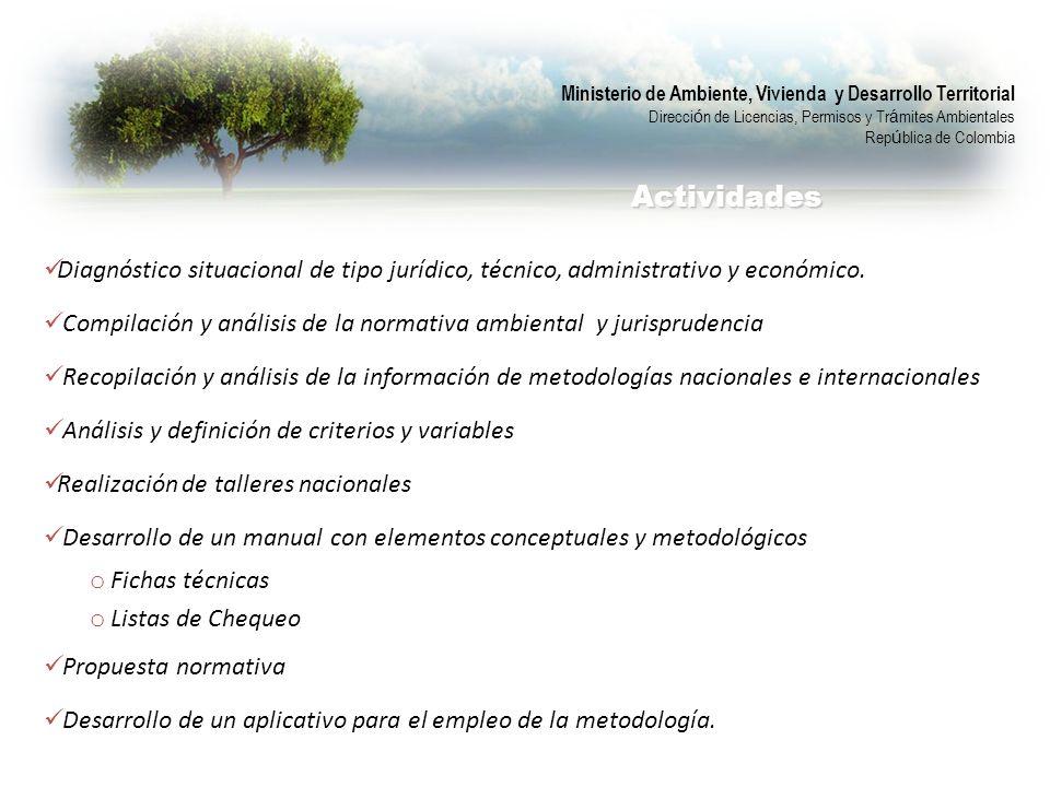Diagnóstico situacional de tipo jurídico, técnico, administrativo y económico. Compilación y análisis de la normativa ambiental y jurisprudencia Recop