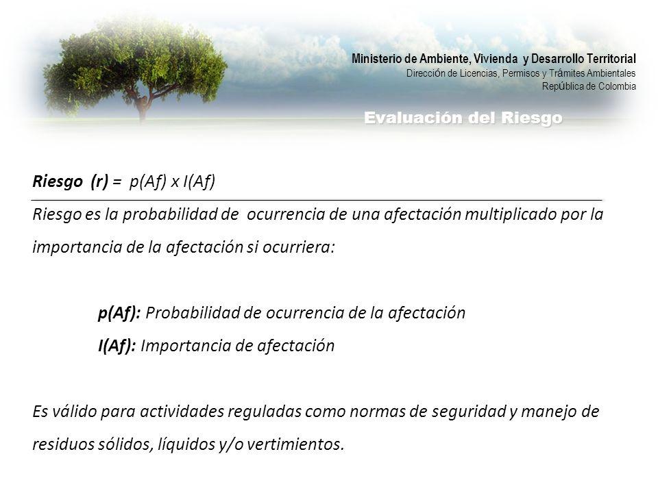 Ministerio de Ambiente, Vivienda y Desarrollo Territorial Direcci ó n de Licencias, Permisos y Tr á mites Ambientales Rep ú blica de Colombia Evaluación del Riesgo Riesgo (r) = p(Af) x I(Af) Riesgo es la probabilidad de ocurrencia de una afectación multiplicado por la importancia de la afectación si ocurriera: p(Af): Probabilidad de ocurrencia de la afectación I(Af): Importancia de afectación Es válido para actividades reguladas como normas de seguridad y manejo de residuos sólidos, líquidos y/o vertimientos.