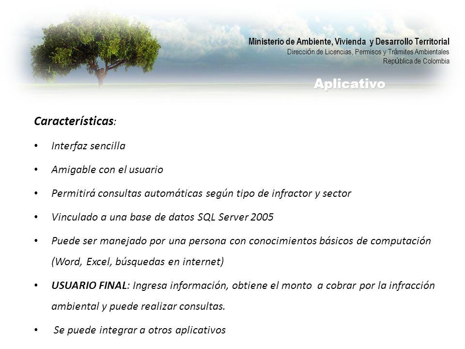 Características : Interfaz sencilla Amigable con el usuario Permitirá consultas automáticas según tipo de infractor y sector Vinculado a una base de d