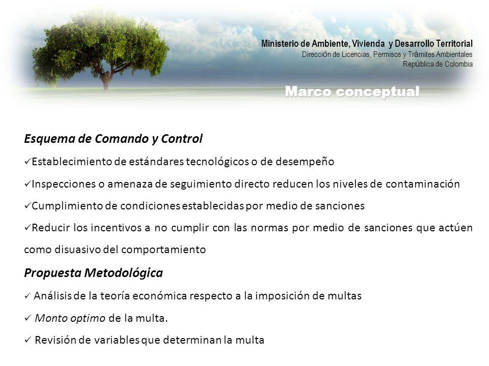 Ministerio de Ambiente, Vivienda y Desarrollo Territorial Direcci ó n de Licencias, Permisos y Tr á mites Ambientales Rep ú blica de Colombia Marco co