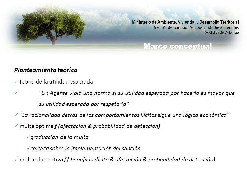 Ministerio de Ambiente, Vivienda y Desarrollo Territorial Direcci ó n de Licencias, Permisos y Tr á mites Ambientales Rep ú blica de Colombia Planteam