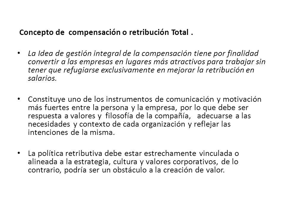 Concepto de compensación o retribución Total. La Idea de gestión integral de la compensación tiene por finalidad convertir a las empresas en lugares m