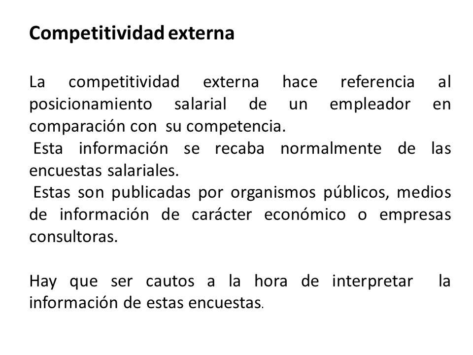 Competitividad externa La competitividad externa hace referencia al posicionamiento salarial de un empleador en comparación con su competencia. Esta i